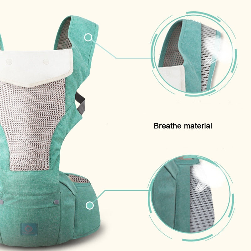 Ergonomic Baby All Side Carrier