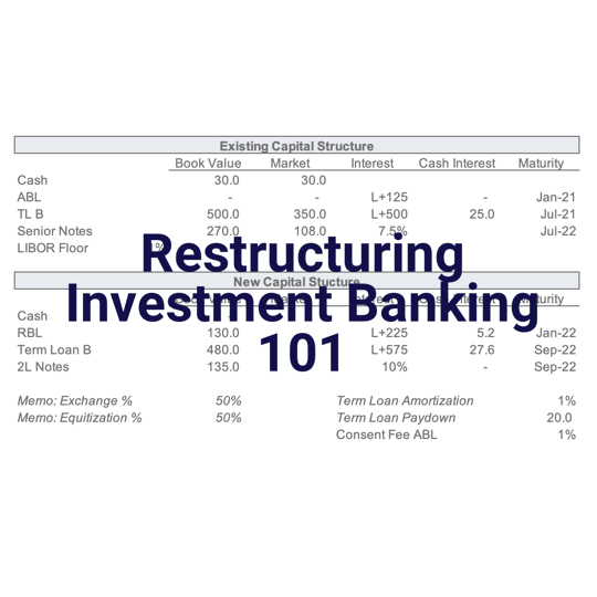 Restructuring Investment Banking: Everything You Need to Know