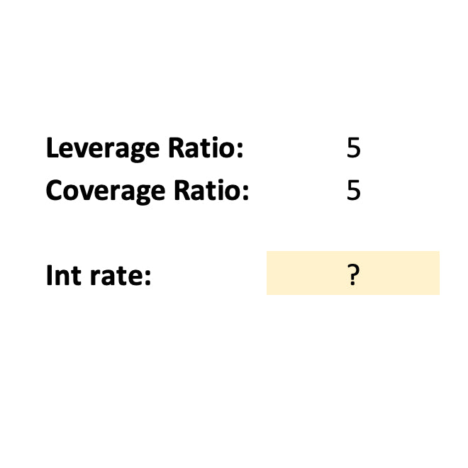 Interview Question: Finding an Interest Rate from the Leverage and Coverage Ratio