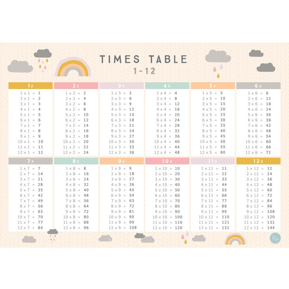 Love Mae Timetables Rainbow Poster (A1 Size)