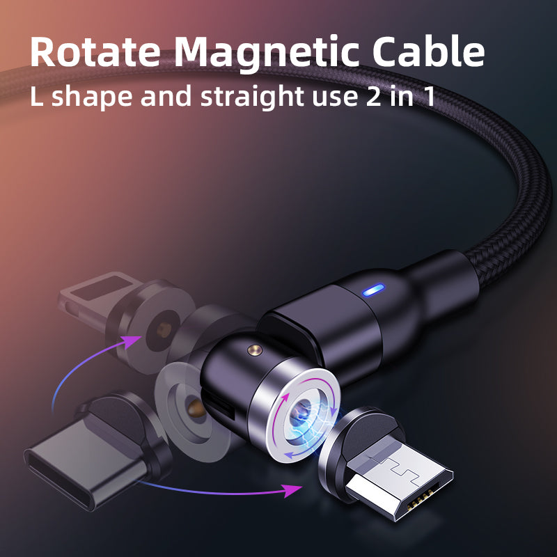 cable rotation