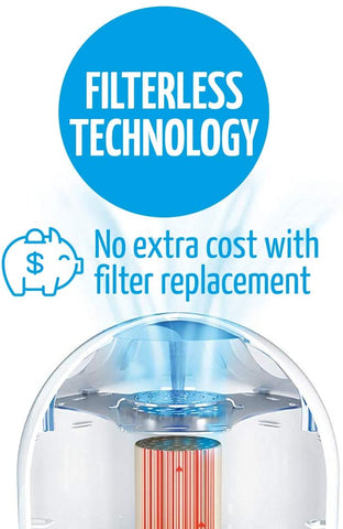 Airfree Iris 3000 filterless Air Purifier Thermodynamic Thechnology