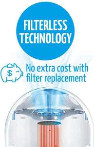 AirFree Lotus Filterless Air Purifier & Sterilizer - Best-AirPurifier