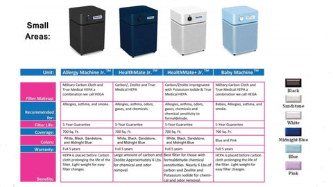 Image of Austin Air The Bedroom Machine Air Purifier - Best-AirPurifier