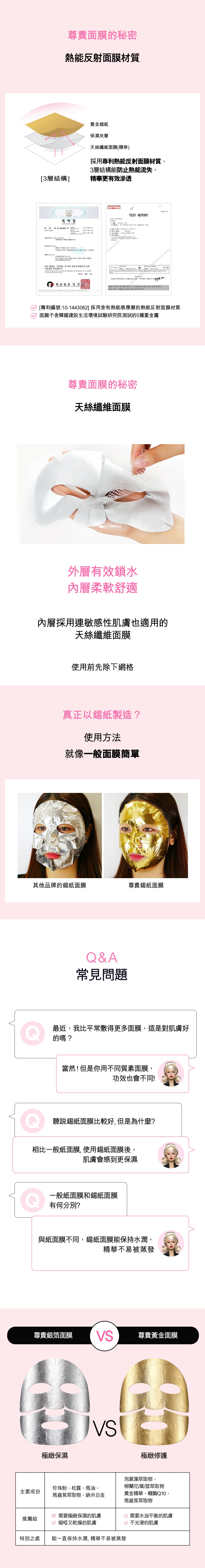 Jetour Mall Faith in Face矜貴黃金面膜 Signature Gold Mask
