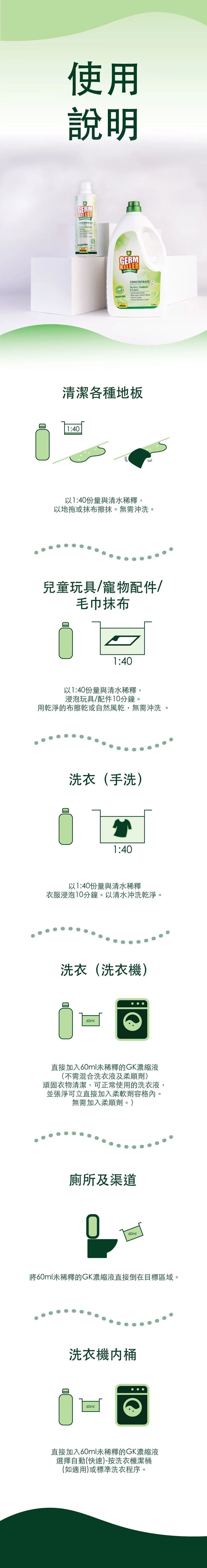 Jetour Mall 淨可立殺菌清潔濃縮液 Germ Killer Concentrate 使用方法 Usage Instructions