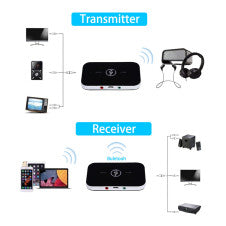Upgraded Bluetooth 5.0 Audio Transmitter Receiver RCA 3.5mm AUX Jack USB Dongle Music Wireless Adapter For Car PC TV Headphones
