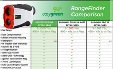 Load image into Gallery viewer, EASYGREEN 1300 RANGEFINDER