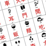 Chinese Words and Sounds Poster