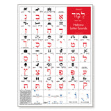 Hebrew Letter-Sounds Poster