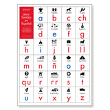 Spanish Letter-Sounds Poster