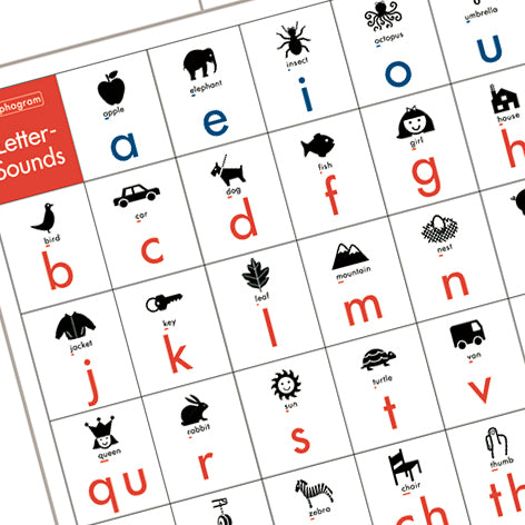 Kid-tested icons cue every English phoneme