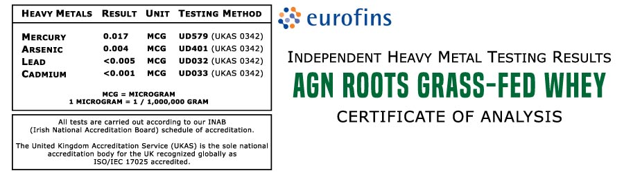 Whey Protein with Lowest Heavy Metals - AGN Roots Heavy Metal Test Eurofins Food Testing