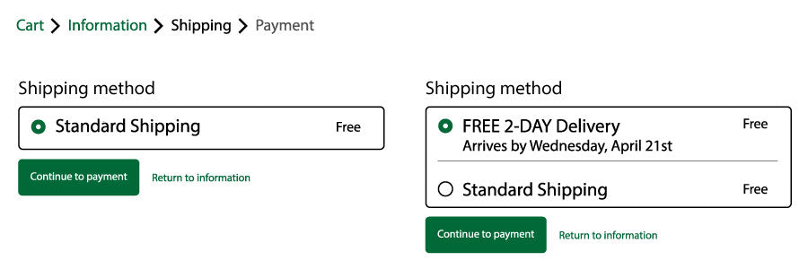 Free 2-Day & Standard Shipping Information - AGN Roots