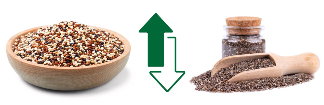 What is the Best Vegan Protein? Quinoa & Chia Seeds  - AGN Roots Grass-Fed Whey