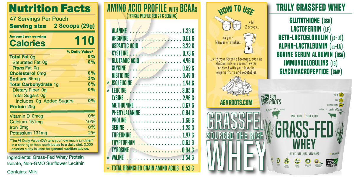 AGN Roots Grassfed Whey Nutrition Facts