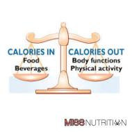Misinterpretation of Calorie Expenditure