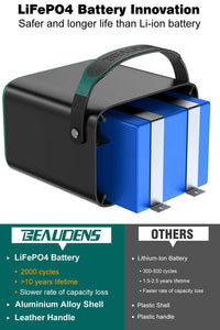 LiFePO4 of BEAUDENS 240wh portable power station