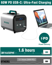 Load image into Gallery viewer, 60W PD USB-C output of BEAUDENS 380wh portable power station