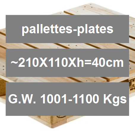 Transport Cost, Greece, pallettes for stainless sheets, titanium