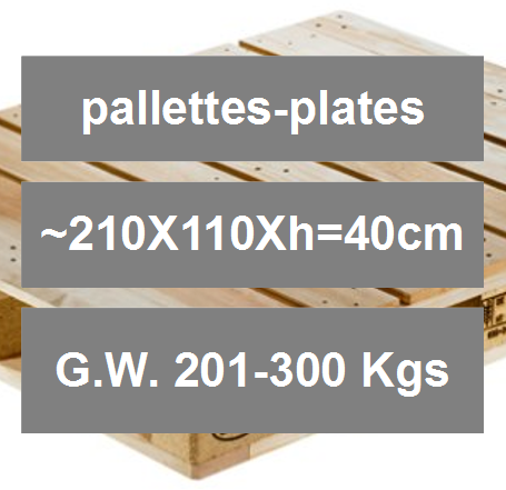 Transport Cost, Greece, pallettes for stainless sheets, non alloyed steels