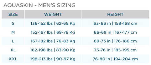 Size Chart Sizing - Aqua Skin Wetsuits for Men