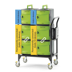 Copernicus Tech Tub2 Modular Charging Cart with Sync and Charge USB Hub - Holds 32 ipads
