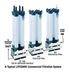 Lifegard R176133 M-Series M3 Commercial Cartridge Filter