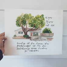 Load image into Gallery viewer, Custom Watercolor Home Portrait