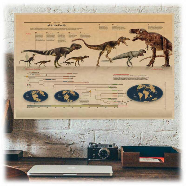 Poster Dinosaure Théropodes