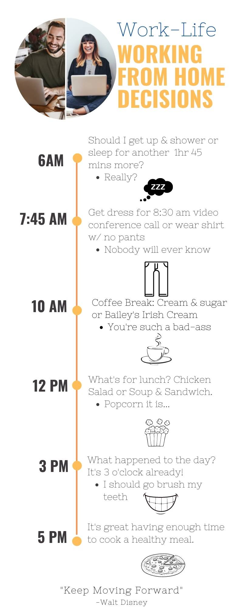 Everyday decisions when working from home infographic