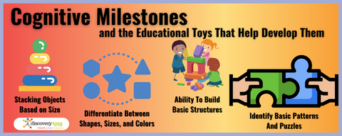 Infographic showing cognitive development milestones that Learning Through Play can stimulate.