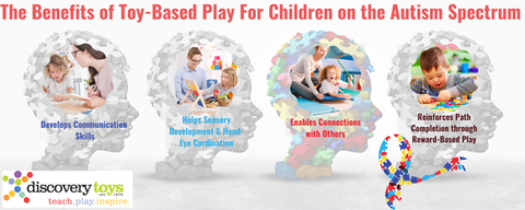 benefits of toy based play on brain