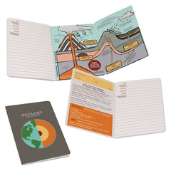 Unemployed Philosophers Guild - Geology Pocket Notebook - Notegeist dot com - Spread