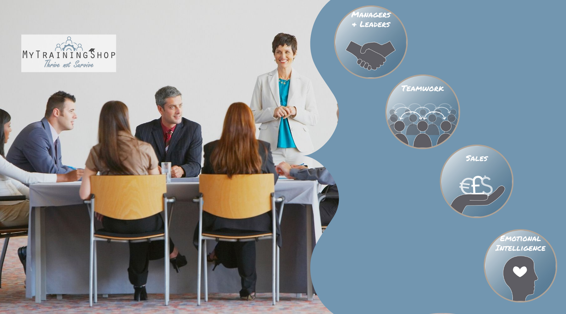 Workshops for improved communication for leaders, sales people and workplace teams