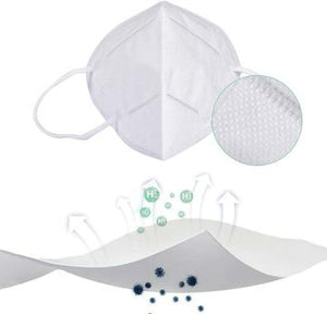 N95 Anti-Virus Reusable Face Masks Wholesale, USA