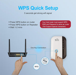 Wifi Repeater Signal Range Extender Wireless - Shopptique