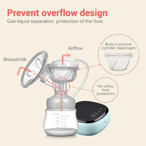 Hands Free Electric Breast Milk Pump Portable - Shopptique