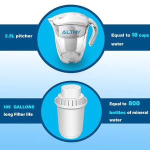 Premium Portable Filtered Water Purifier Pitcher 3.5L - Shopptique