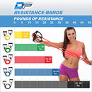 Image of Dynapro Exercise Resistance Bands â?? Comfort Handles, Professional Quality, Black Is Not Adjustable