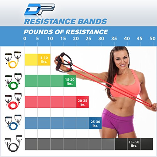 Dynapro Exercise Resistance Bands â?? Adjustable, Comfort Handles, Professional Quality   Workout Gu