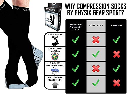 Physix Gear Compression Socks For Men & Women 20 30 Mmhg, Best Graduated Athletic Fit For Running Nu