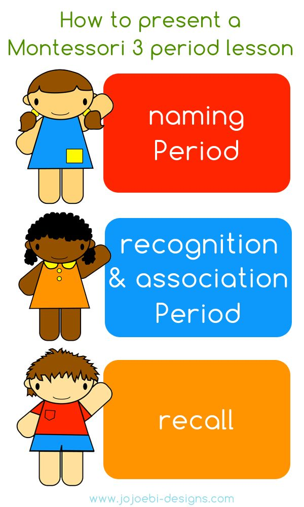 Teaching Phonics the Montessori Way - RightToLearn com sg