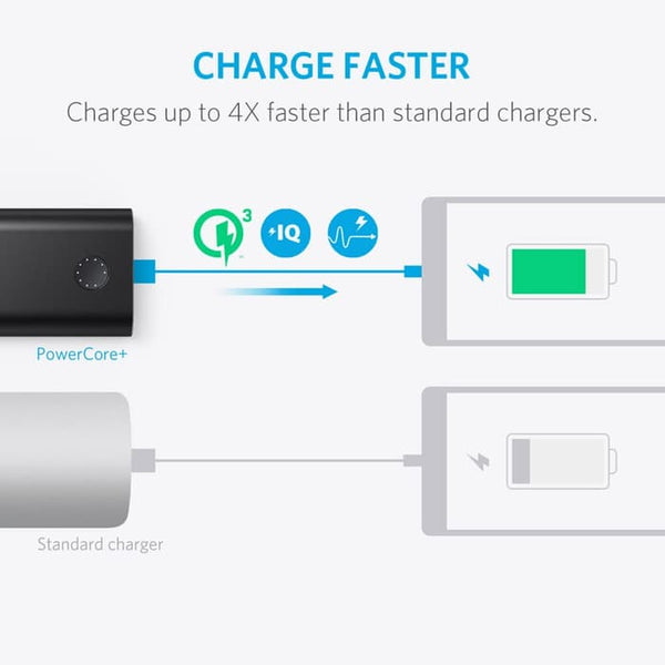 PowerBank Anker PowerCore+ 10050 mAh Quick Charge 3.0 - A1311