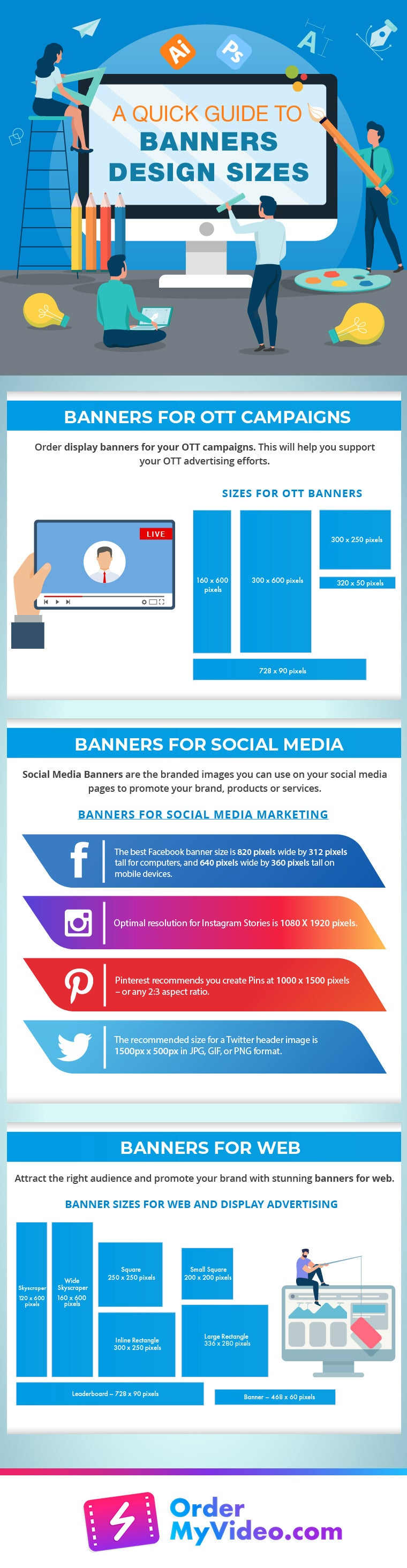 A Quick Guide to Banners Design Sizes