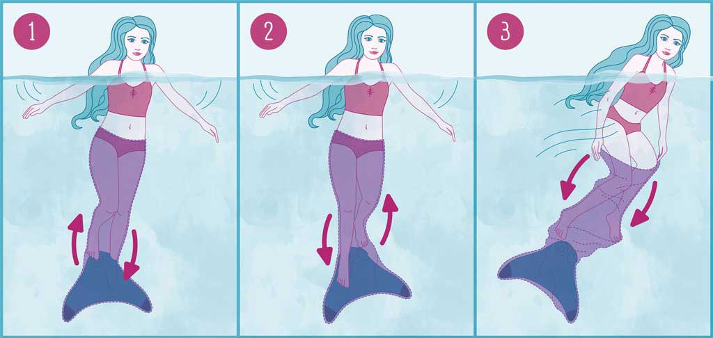 Quick Release Method for Mermaid Tails