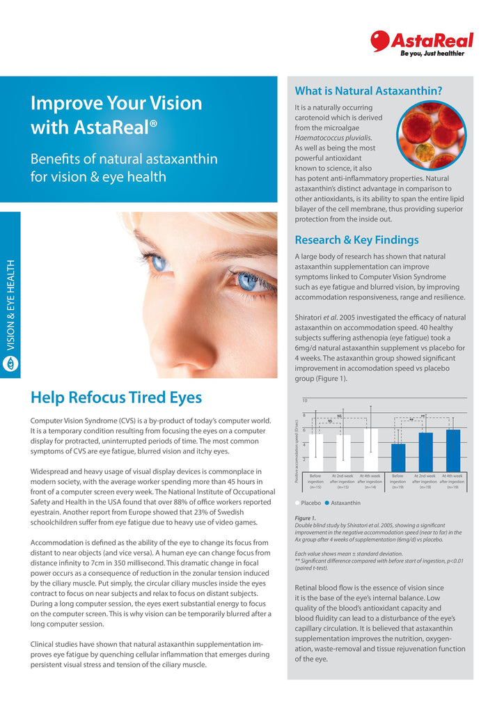 Improve Your Vision With AstaReal®