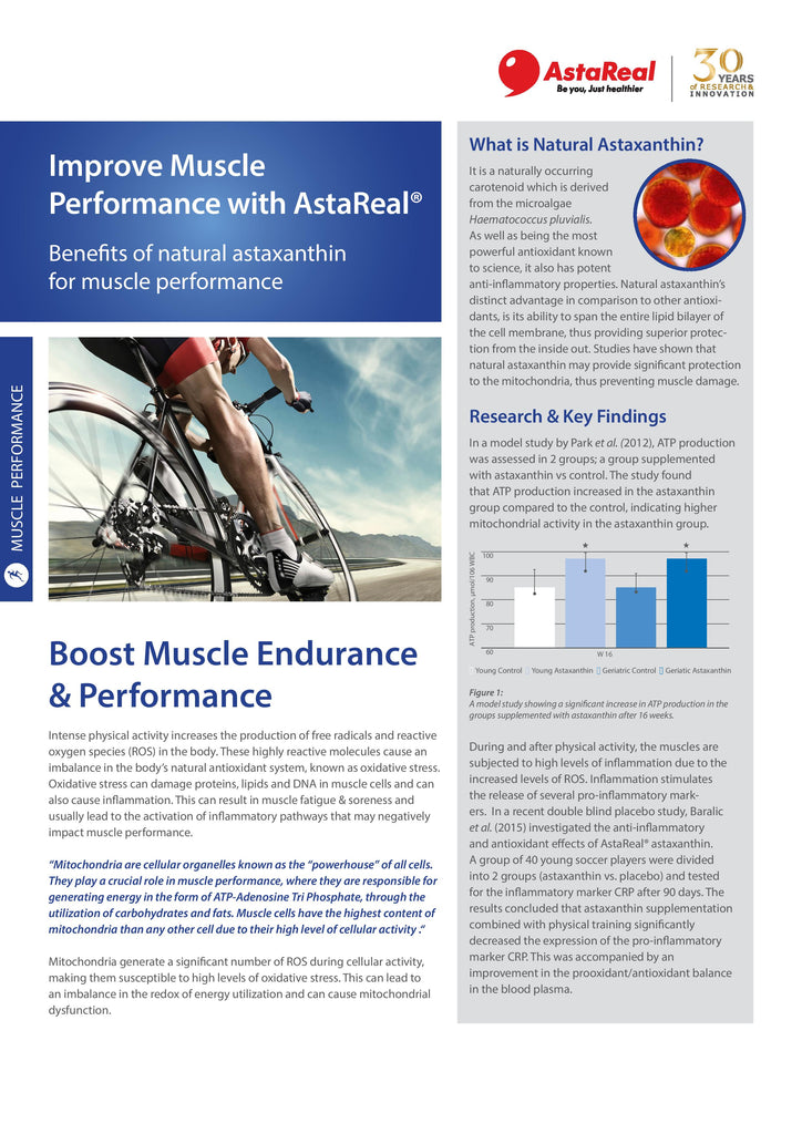 Improve Muscle Performance with AstaReal®
