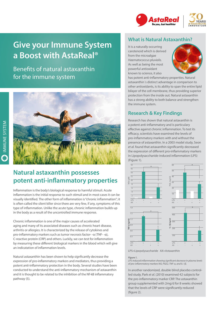 Give your Immune System a Boost with AstaReal®