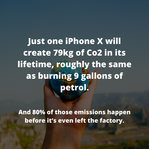 Just one iPhone X will create 79kg of CO2 in its lifetime, roughly the same as burning 9 gallons of petrol. And 80% of those emissions happen before it's even left the factory. Background image of a hand holding up a small globe.